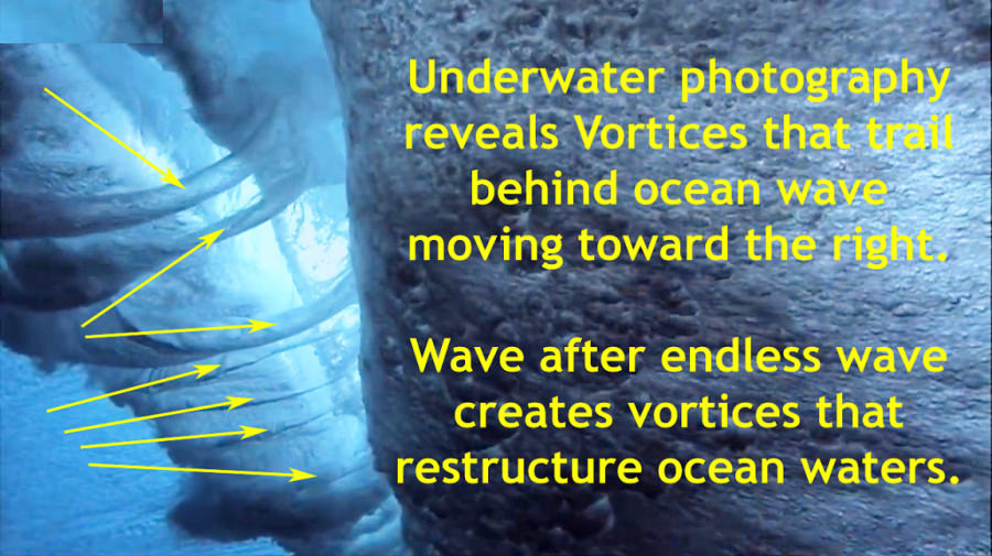 Ocean Wave vortexes show us that emulating nature is vital