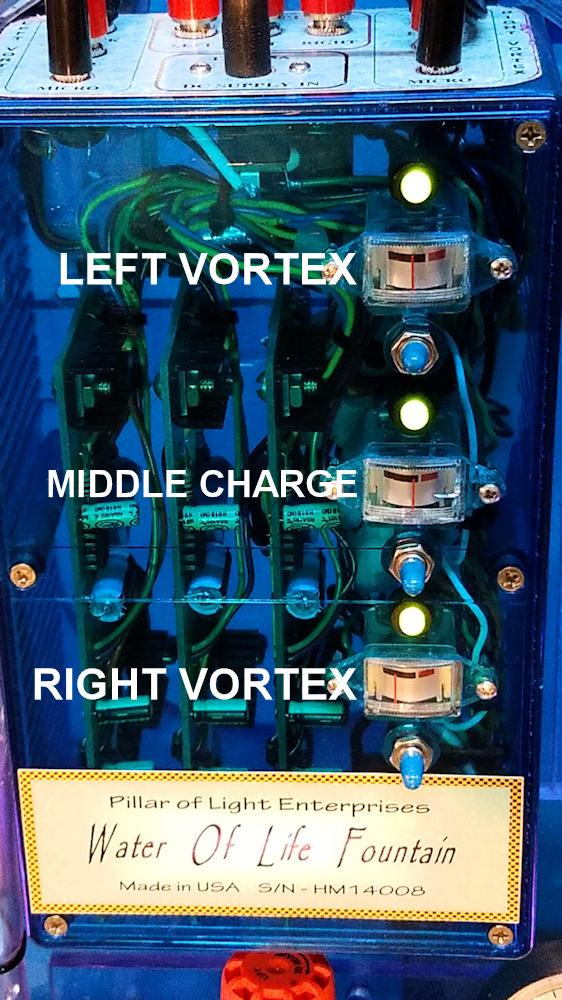Vortex Load Meters Vary With Water Conductivity