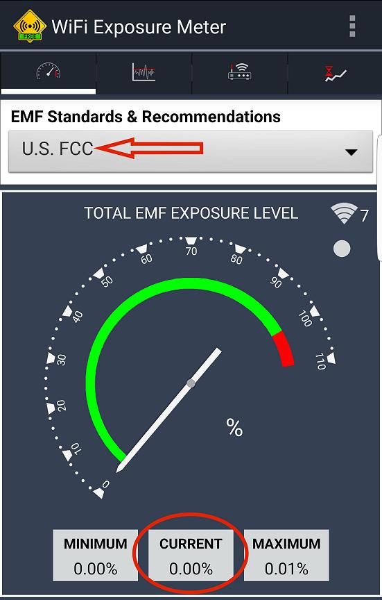 Wifi US FCC Standard Meter Reading